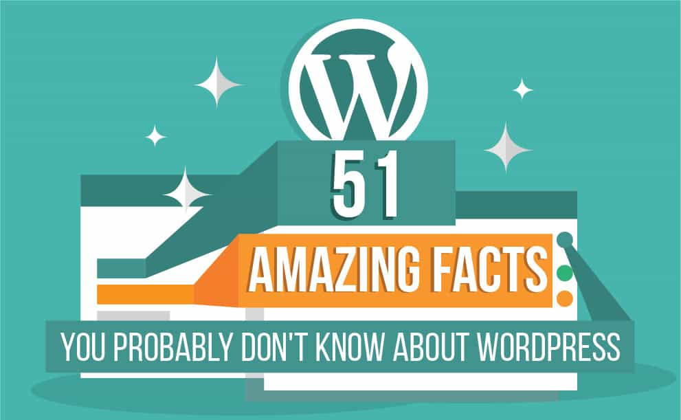 Amazing Facts You Probably Don't Know About WordPress