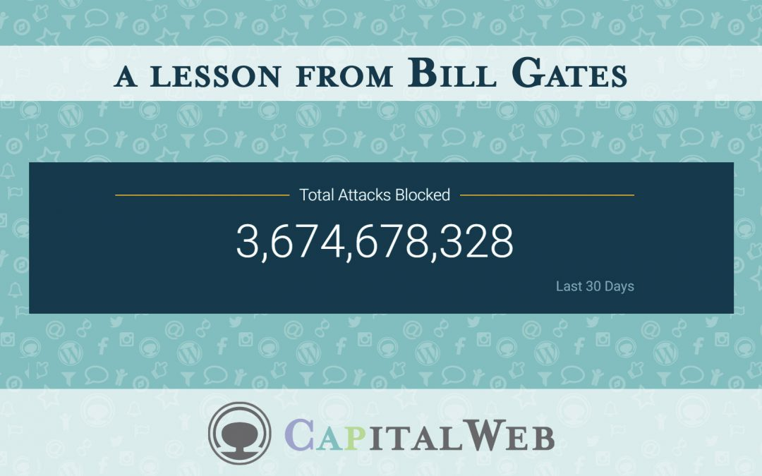 The power of prevention (WordPress Maintenance) a lesson from Bill Gates